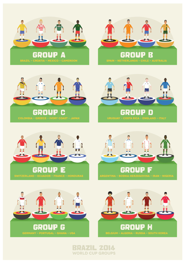 Super Subbuteo World Cup Group Poster By Dave Williams