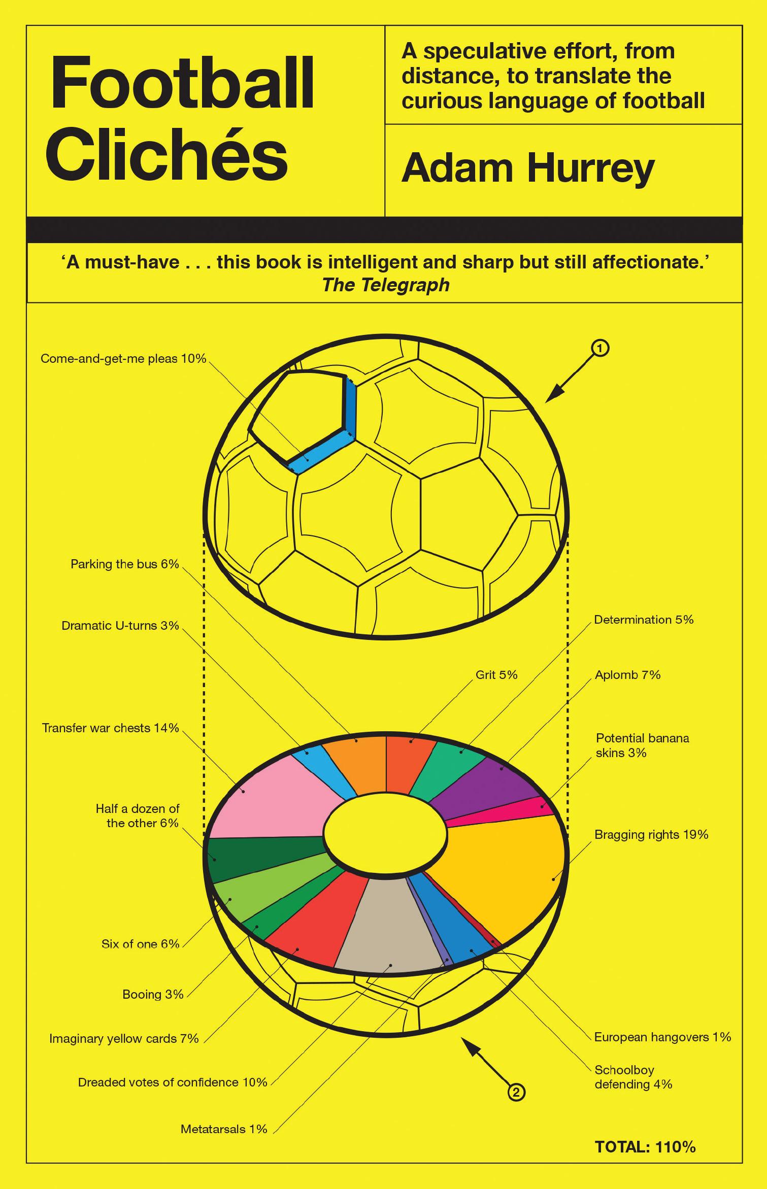 Football Cliches PBB.indd