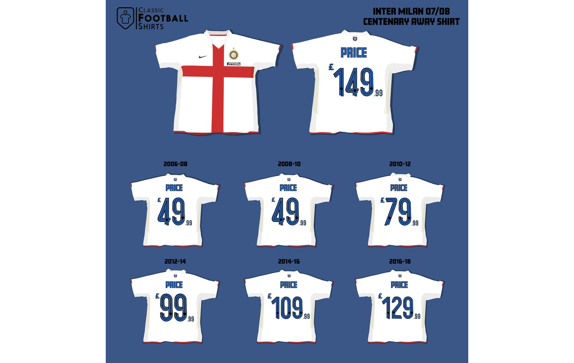 how-classic-football-shirts-have-risen-in-value-3